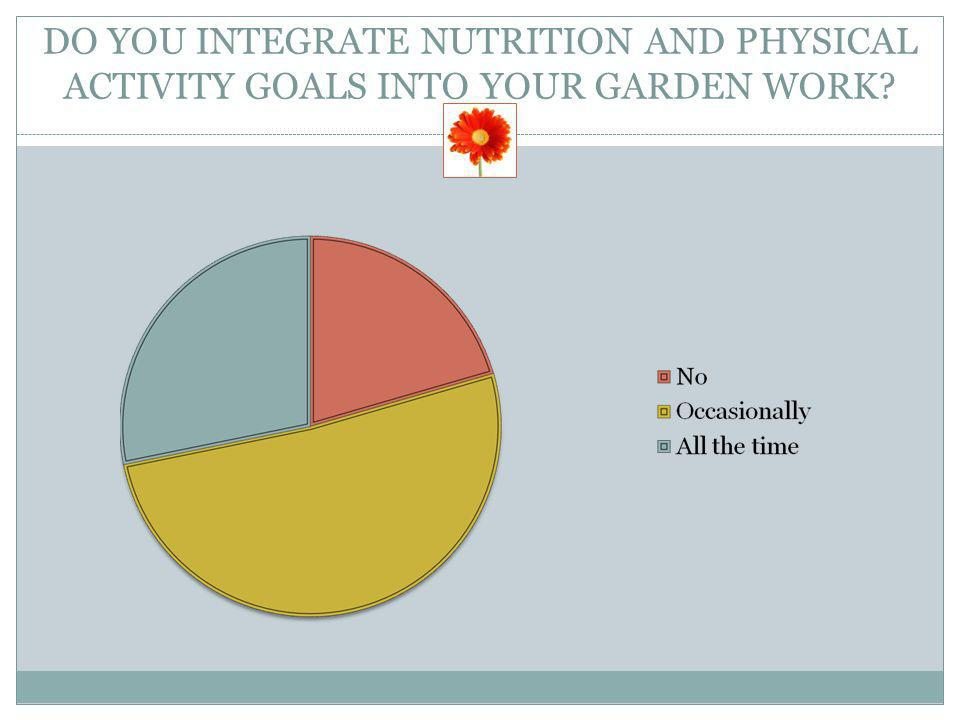 DO YOU INTEGRATE NUTRITION AND PHYSICAL ACTIVITY GOALS INTO YOUR GARDEN WORK