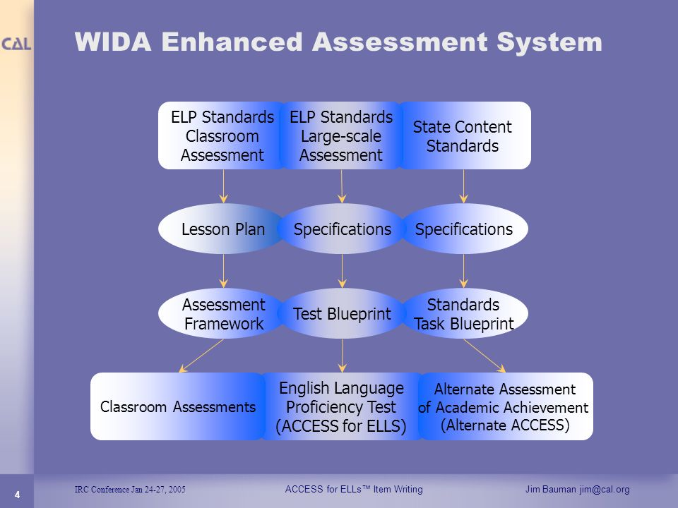 WIDA Enhanced Assessment System