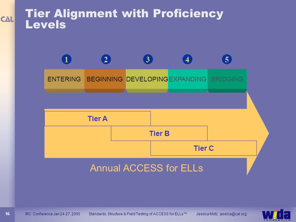Tier Alignment with Proficiency Levels