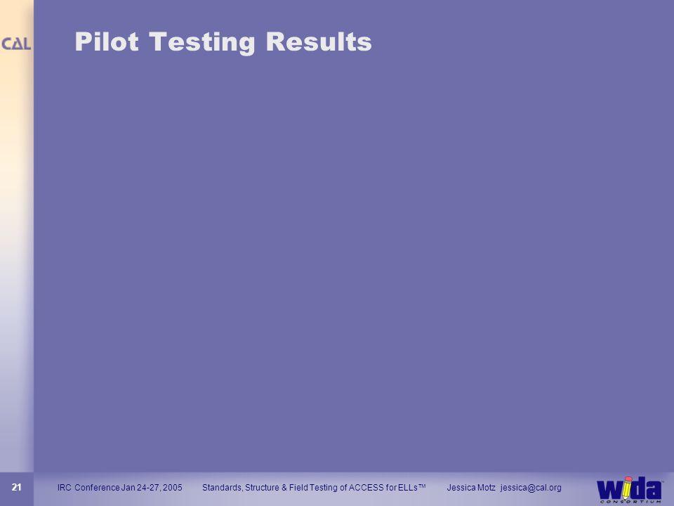 Pilot Testing Results 21