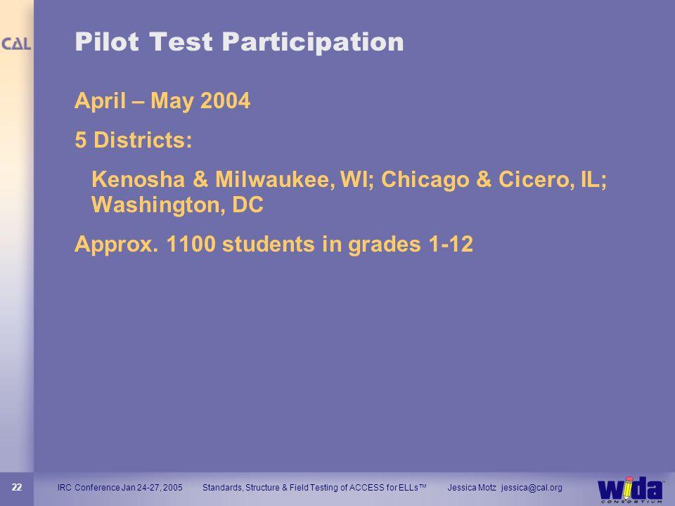 Pilot Test Participation