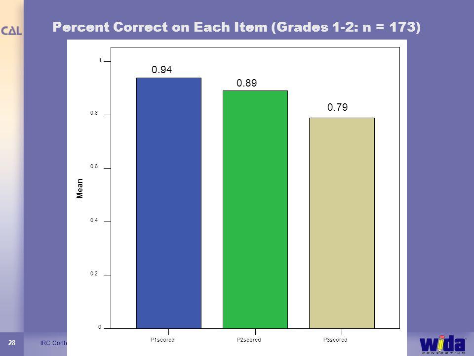 Percent Correct on Each Item (Grades 1-2: n = 173)