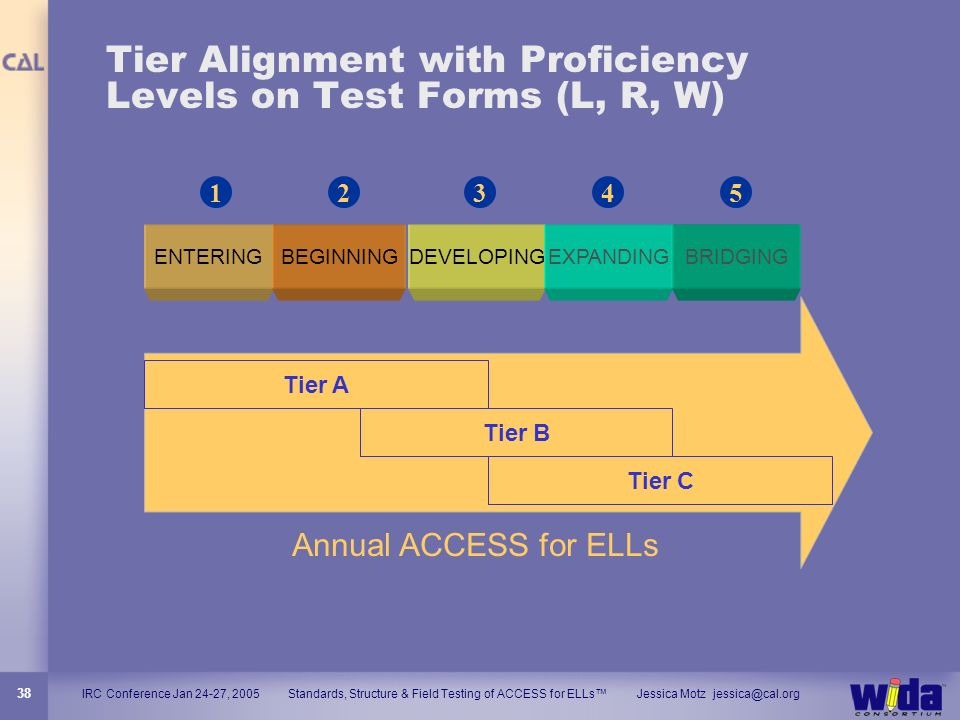 Tier Alignment with Proficiency Levels on Test Forms (L, R, W)