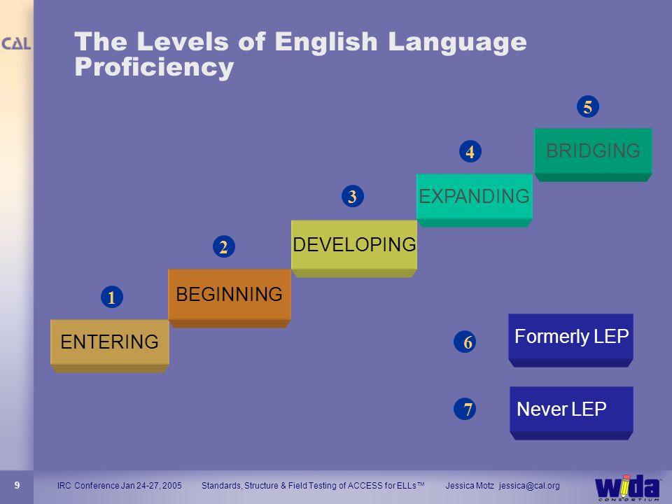 The Levels of English Language Proficiency