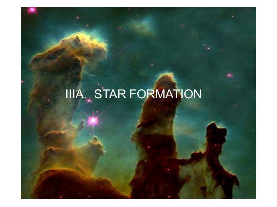 IIIA. STAR FORMATION