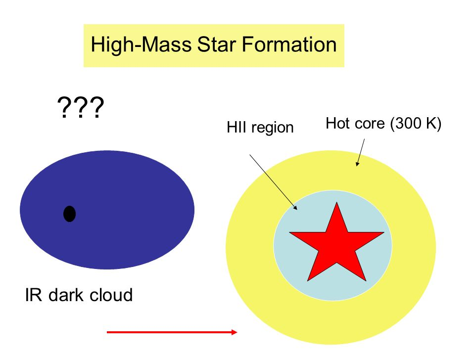 High-Mass Star Formation