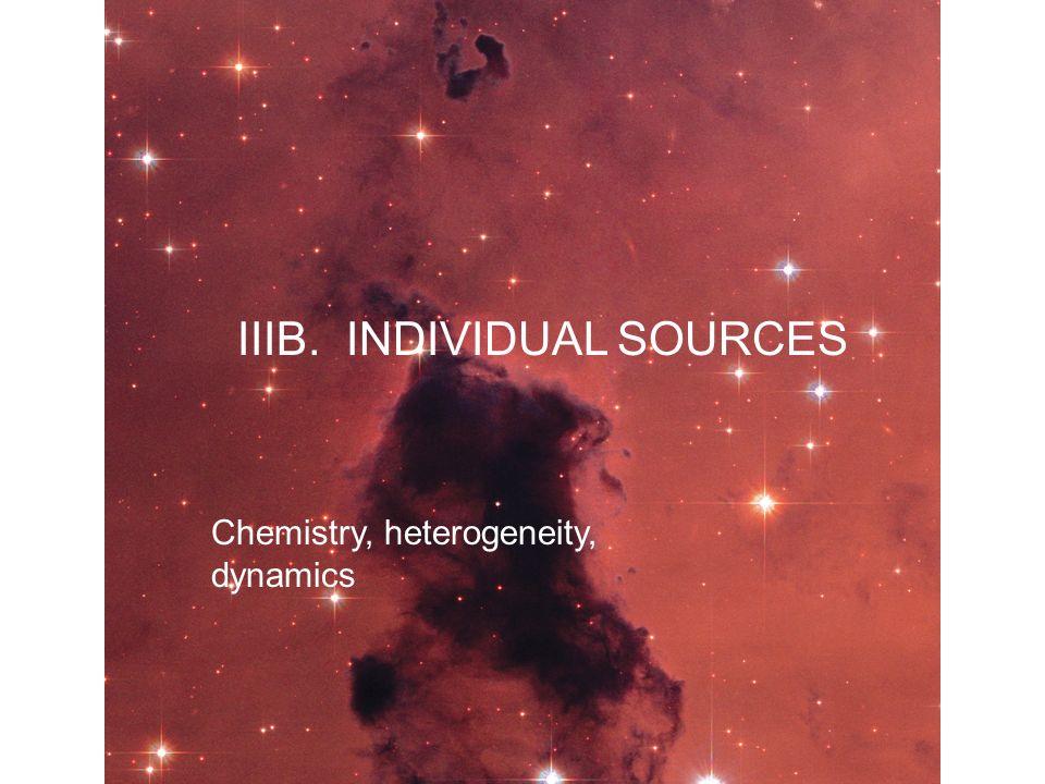 IIIB. INDIVIDUAL SOURCES
