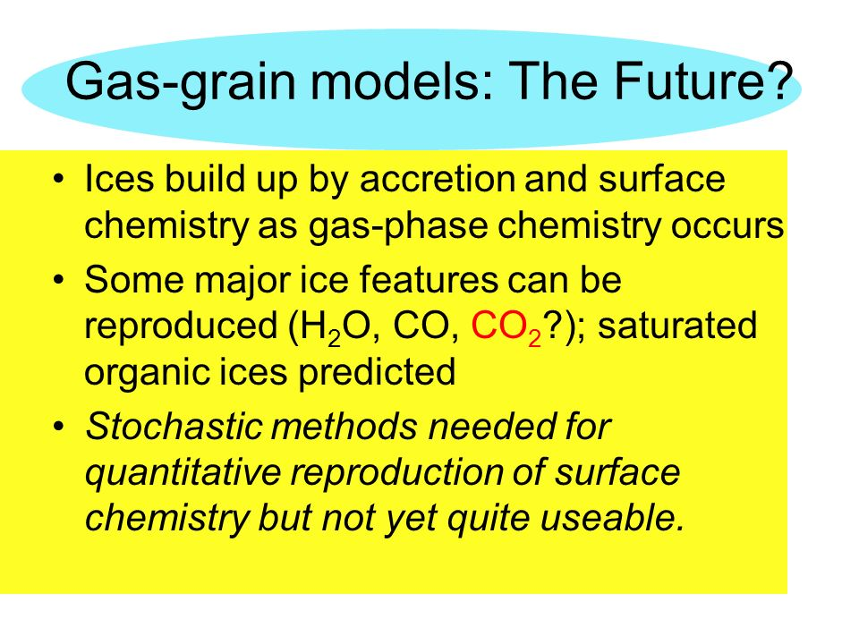 Gas-grain models: The Future