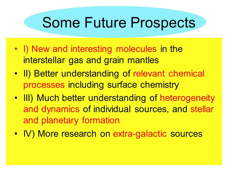 Some Future Prospects I) New and interesting molecules in the interstellar gas and grain mantles.