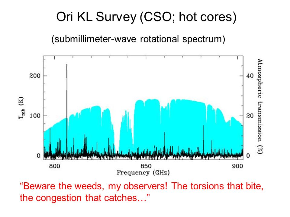 Ori KL Survey (CSO; hot cores)
