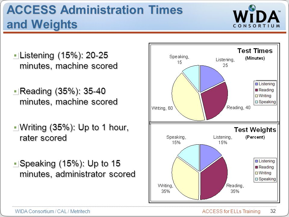 ACCESS Administration Times and Weights