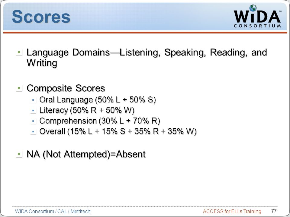 Scores Language Domains—Listening, Speaking, Reading, and Writing