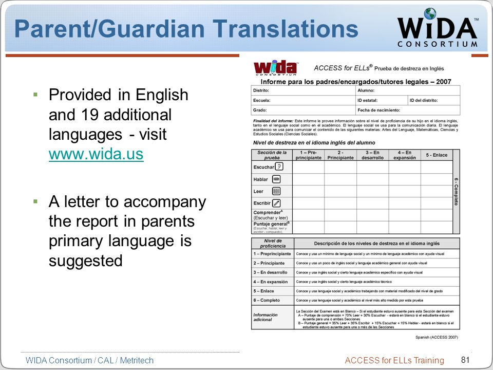 Parent/Guardian Translations
