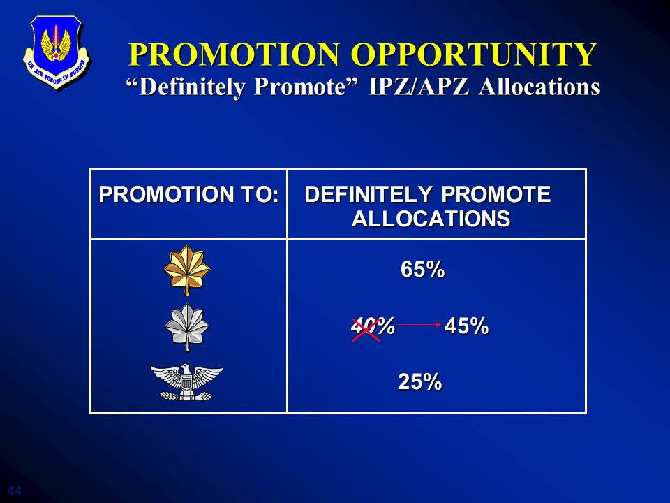 PROMOTION OPPORTUNITY Definitely Promote IPZ/APZ Allocations