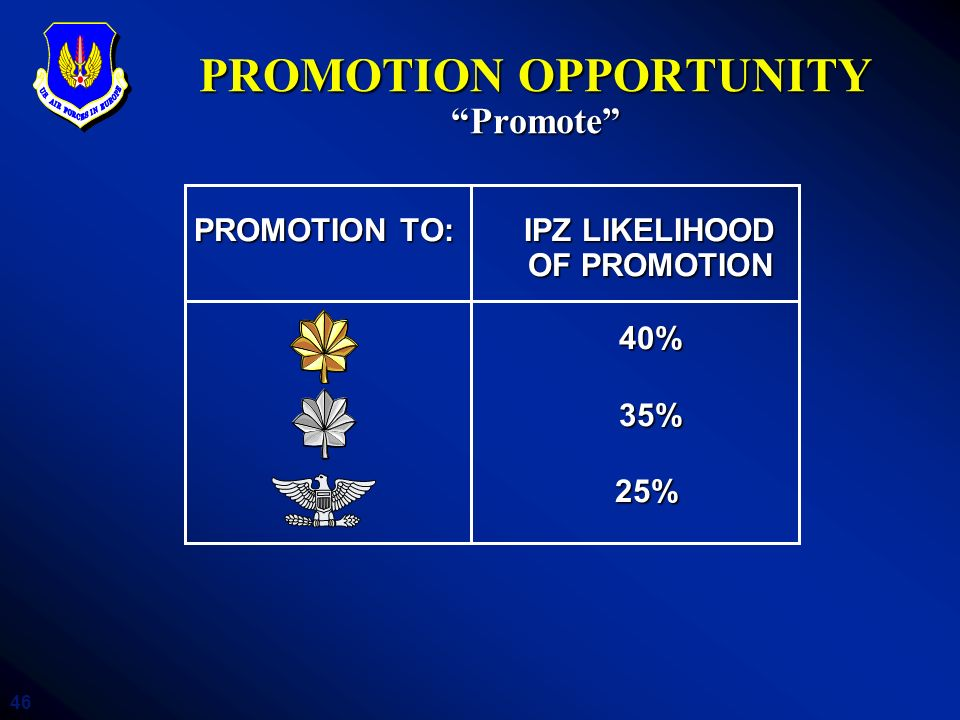 PROMOTION OPPORTUNITY Promote