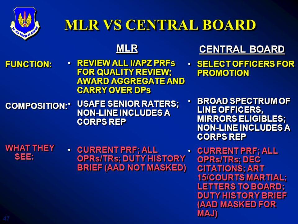MLR VS CENTRAL BOARD MLR CENTRAL BOARD