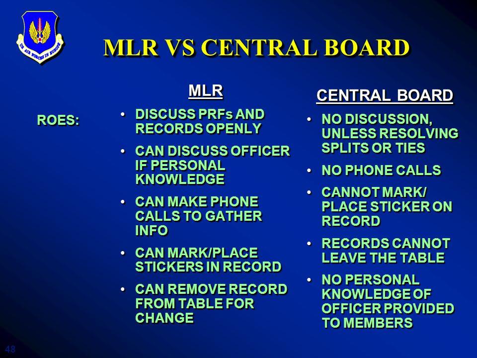 MLR VS CENTRAL BOARD CENTRAL BOARD MLR