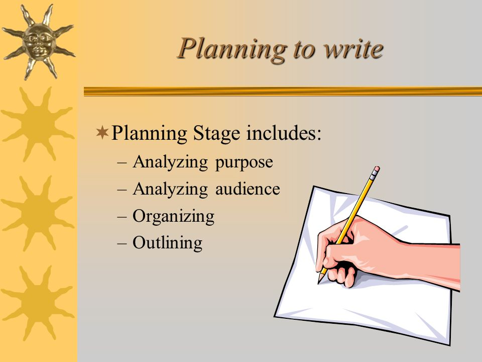 Planning to write Planning Stage includes: Analyzing purpose