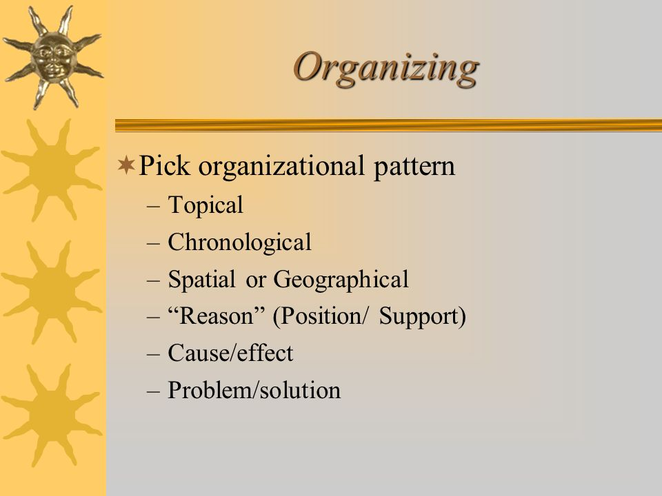 Organizing Pick organizational pattern Topical Chronological