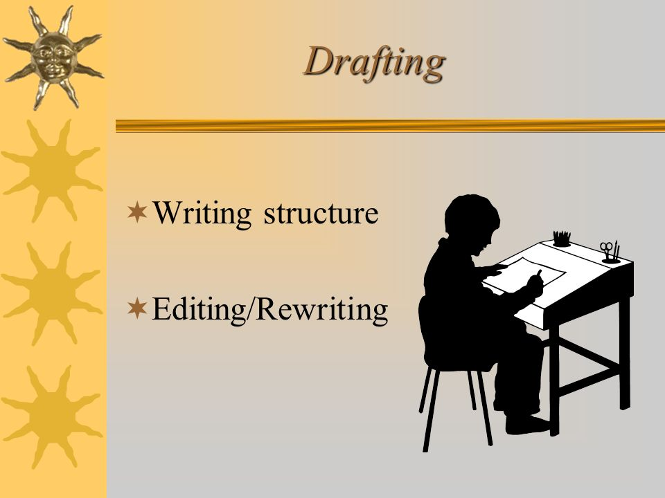 Drafting Writing structure Editing/Rewriting
