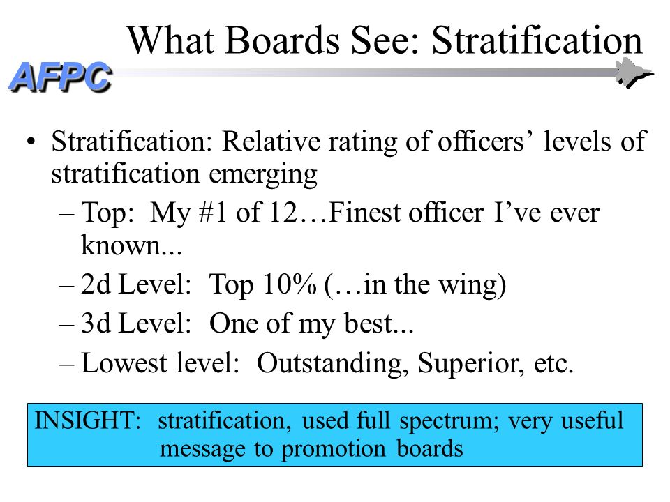 What Boards See: Stratification