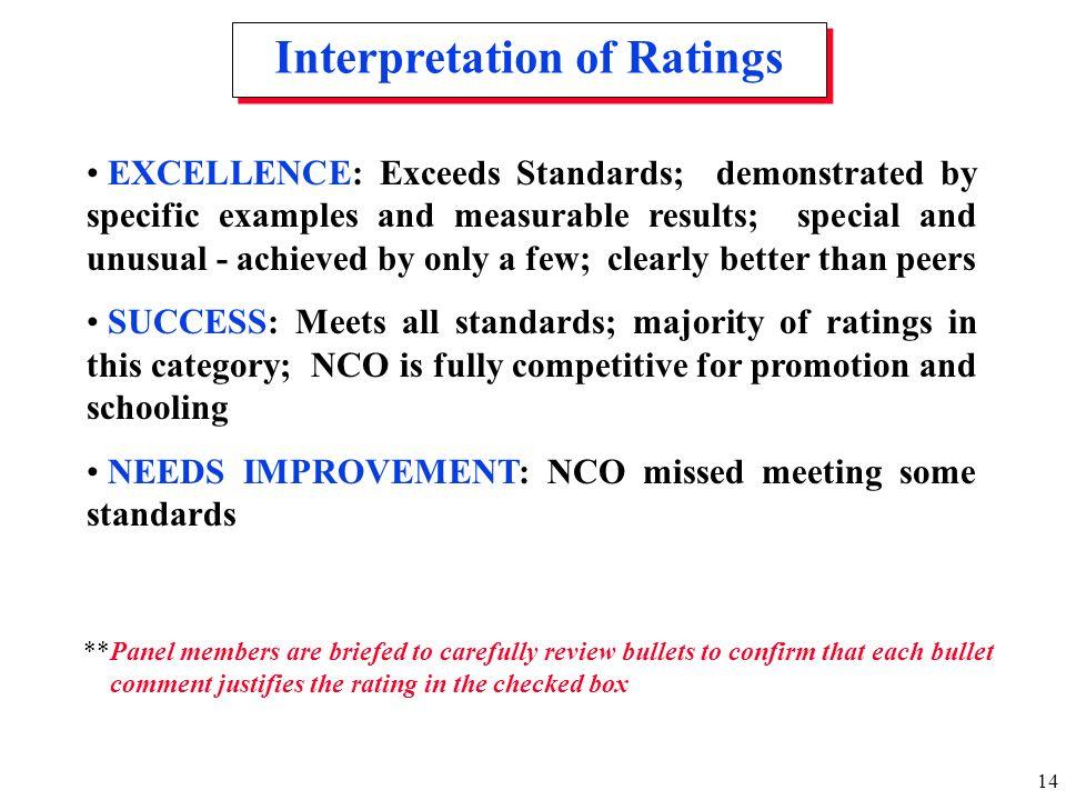 Interpretation of Ratings