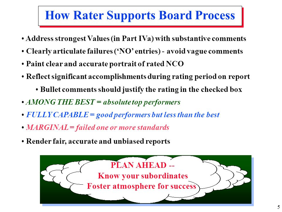 How Rater Supports Board Process