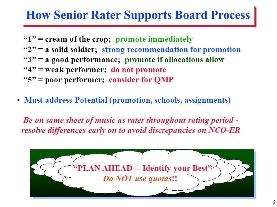 How Senior Rater Supports Board Process