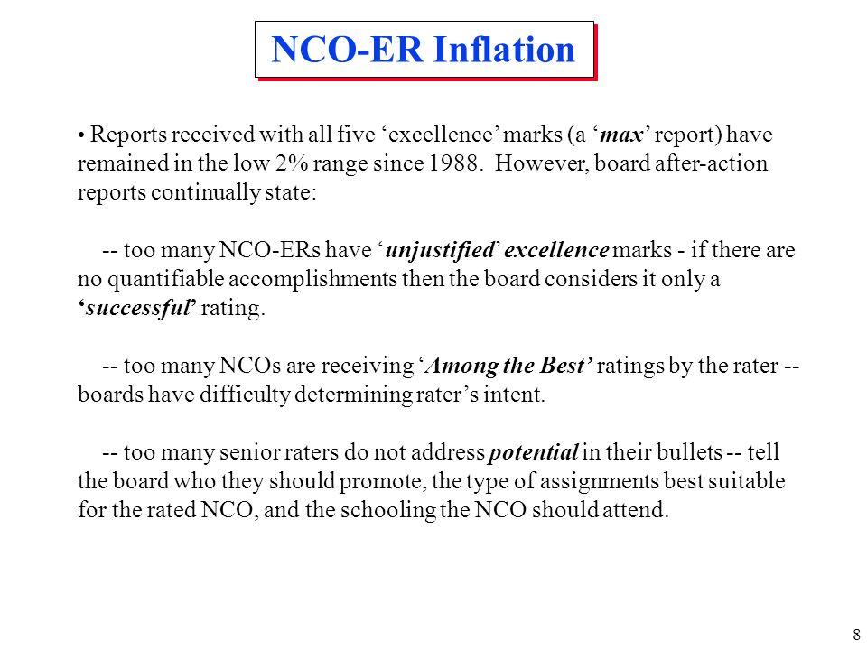 NCO-ER Inflation