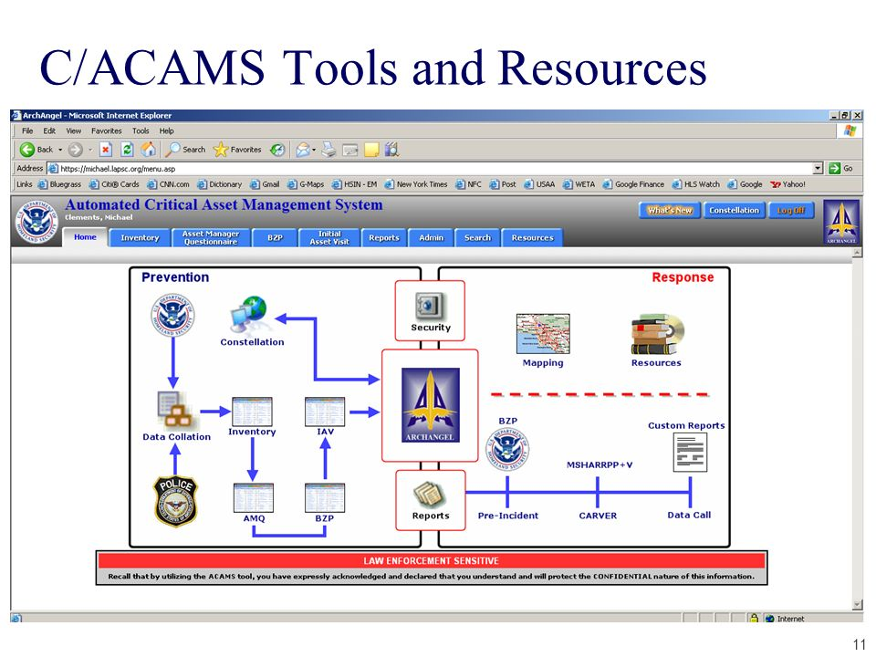 C/ACAMS Tools and Resources