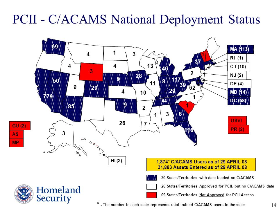 PCII - C/ACAMS National Deployment Status