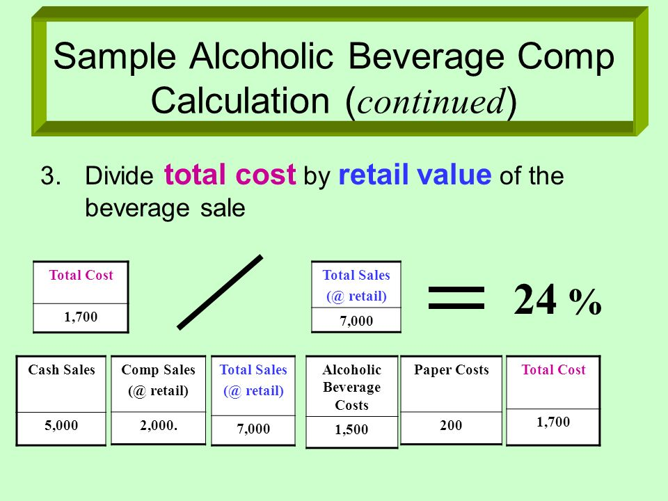 Sample Alcoholic Beverage Comp Calculation (continued)