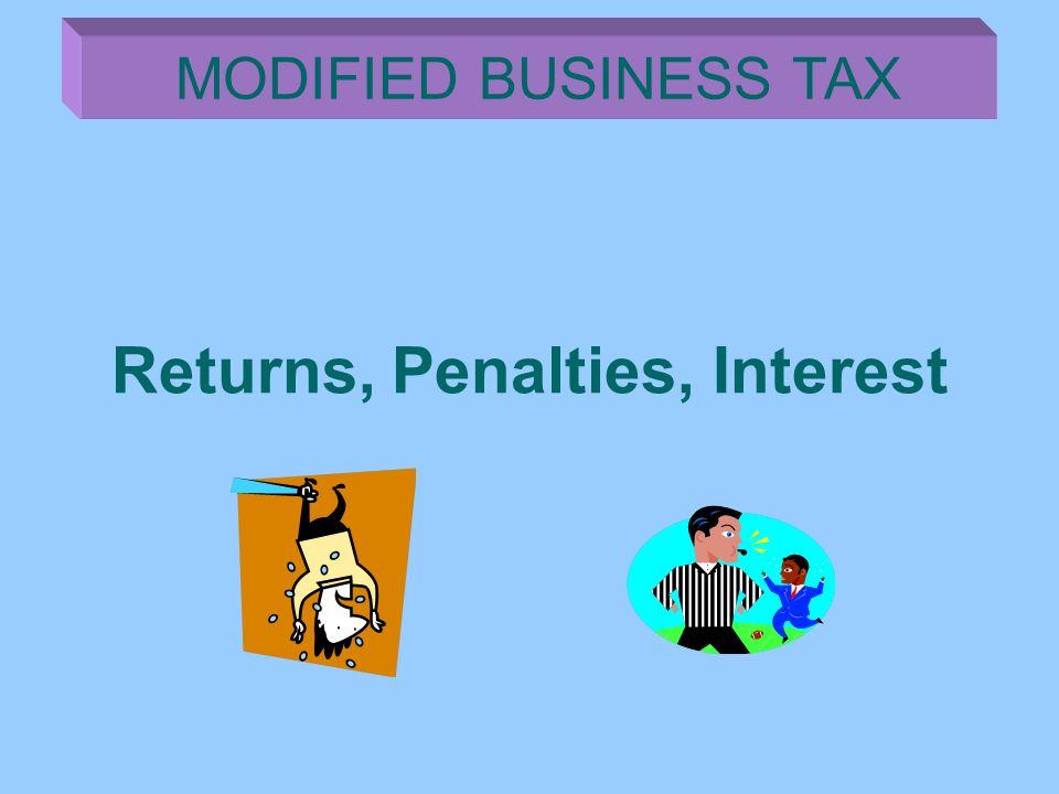 Returns, Penalties, Interest