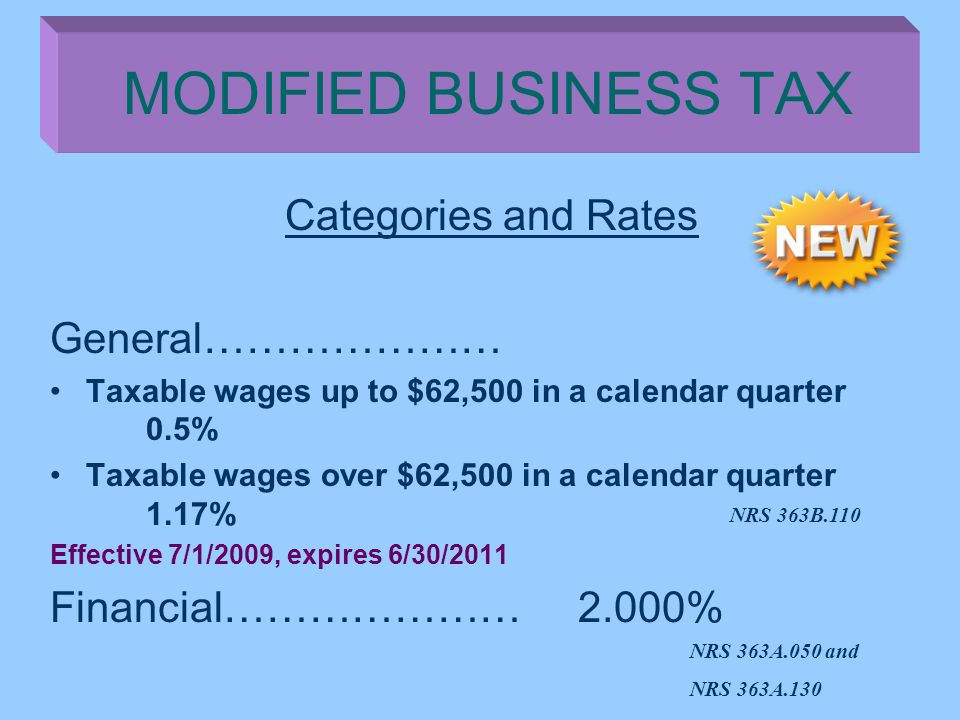 MODIFIED BUSINESS TAX Categories and Rates General…………………
