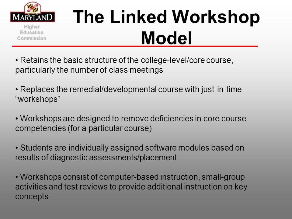 The Linked Workshop Model