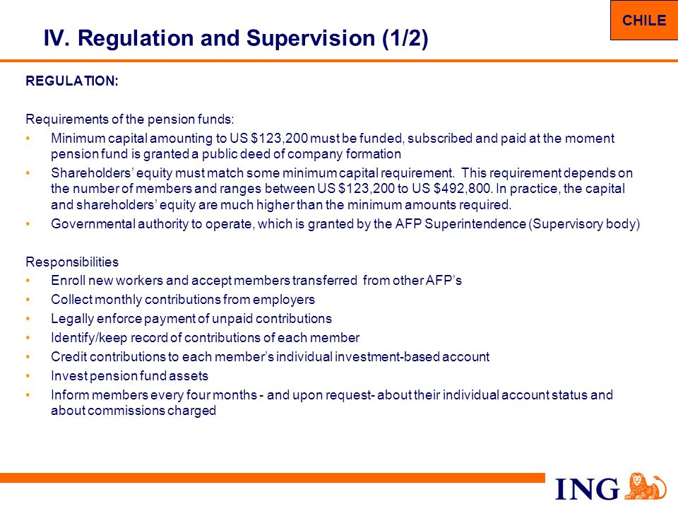 IV. Regulation and Supervision (1/2)