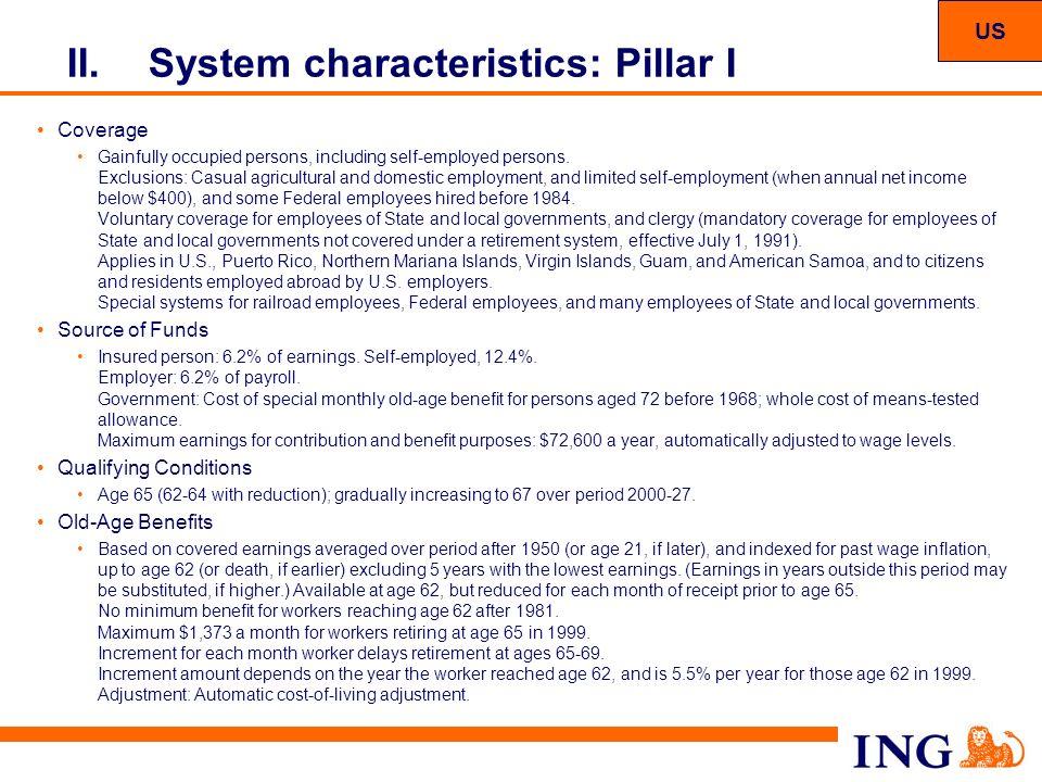System characteristics: Pillar I