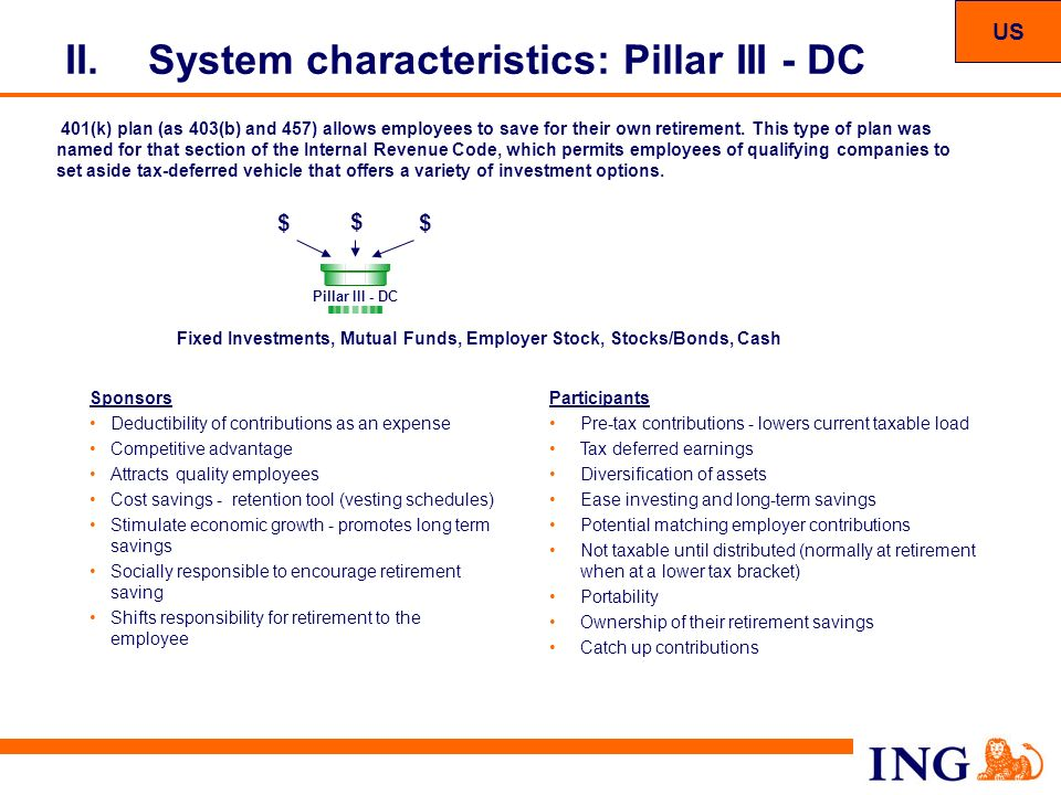 System characteristics: Pillar III - DC