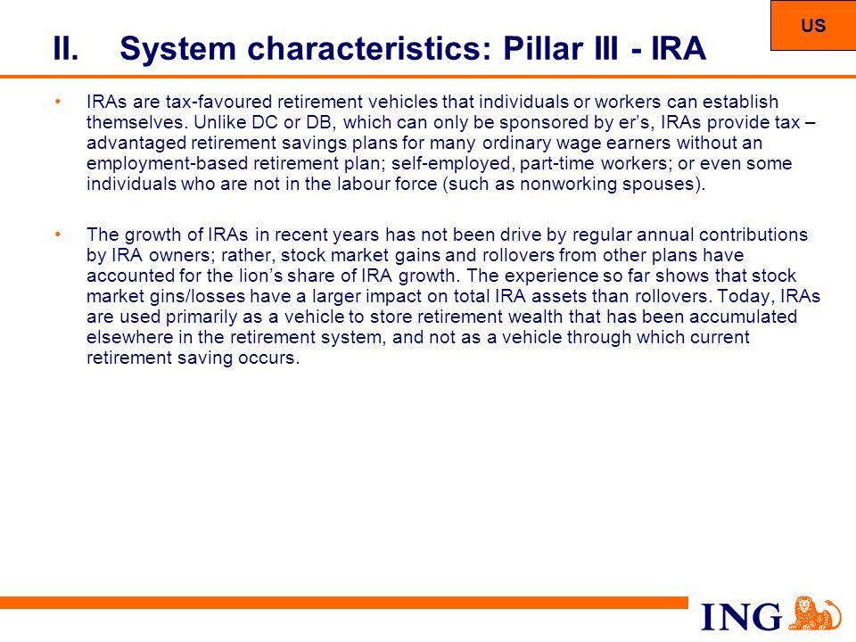 System characteristics: Pillar III - IRA