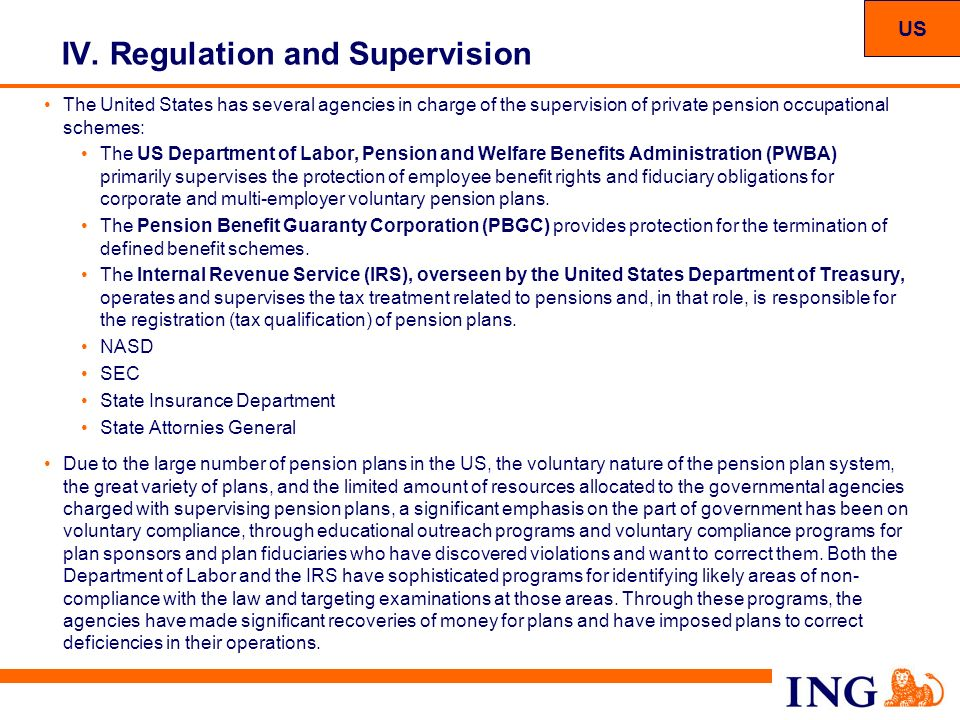 IV. Regulation and Supervision