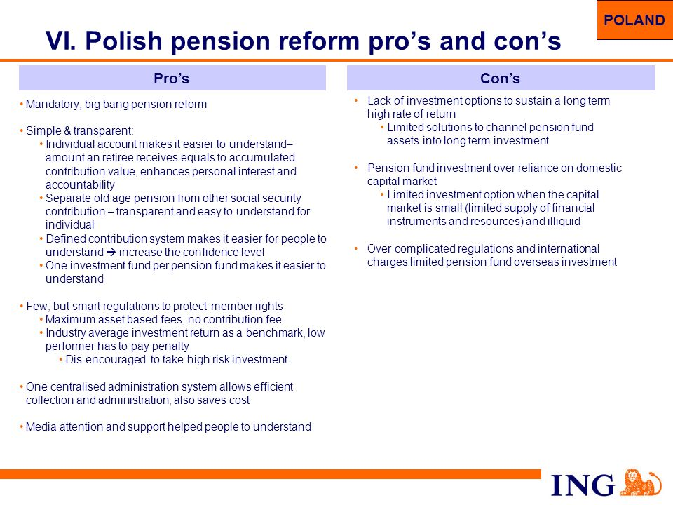 VI. Polish pension reform pro's and con's