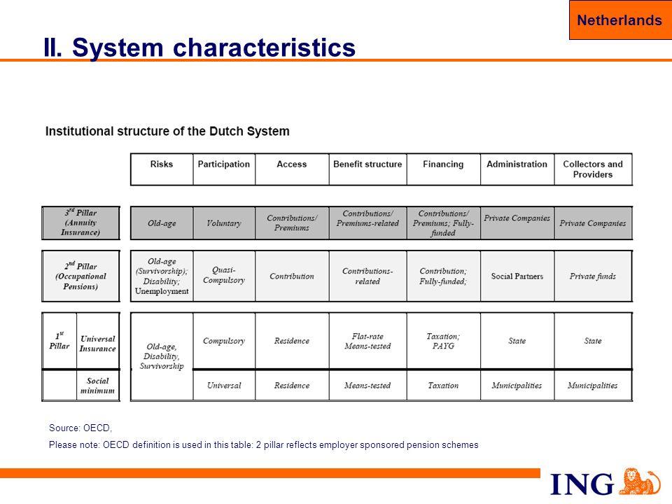 II. System characteristics
