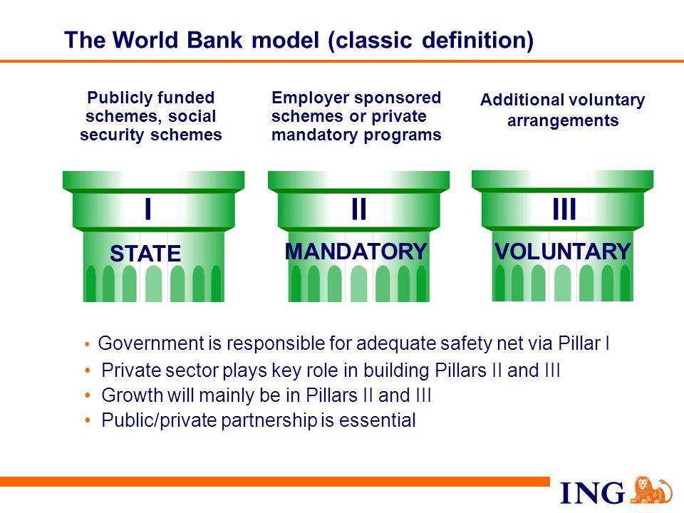 The World Bank model (classic definition)