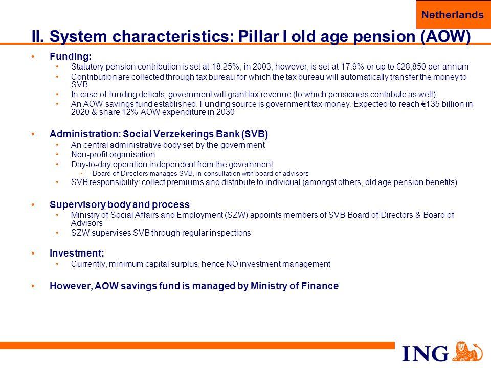 II. System characteristics: Pillar I old age pension (AOW)