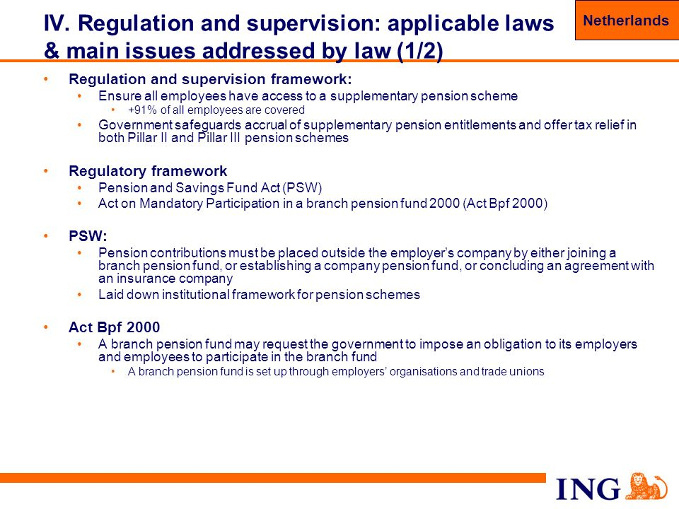 Netherlands Holland. IV. Regulation and supervision: applicable laws & main issues addressed by law (1/2)