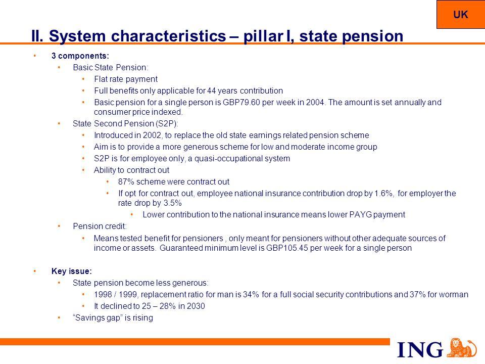 II. System characteristics – pillar I, state pension