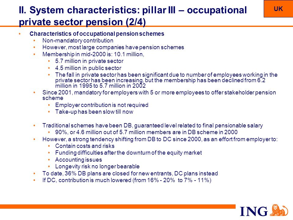 UK II. System characteristics: pillar III – occupational private sector pension (2/4) Characteristics of occupational pension schemes.