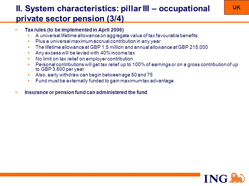 UK II. System characteristics: pillar III – occupational private sector pension (3/4) Tax rules (to be implemented in April 2006)