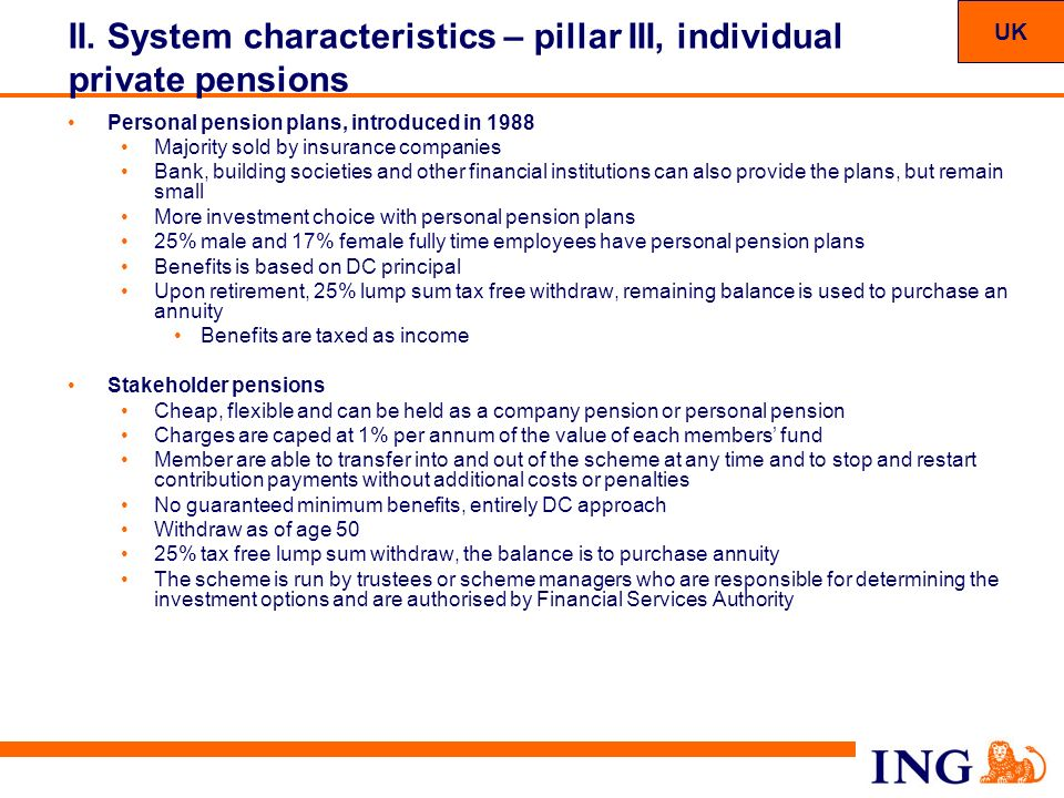 II. System characteristics – pillar III, individual private pensions