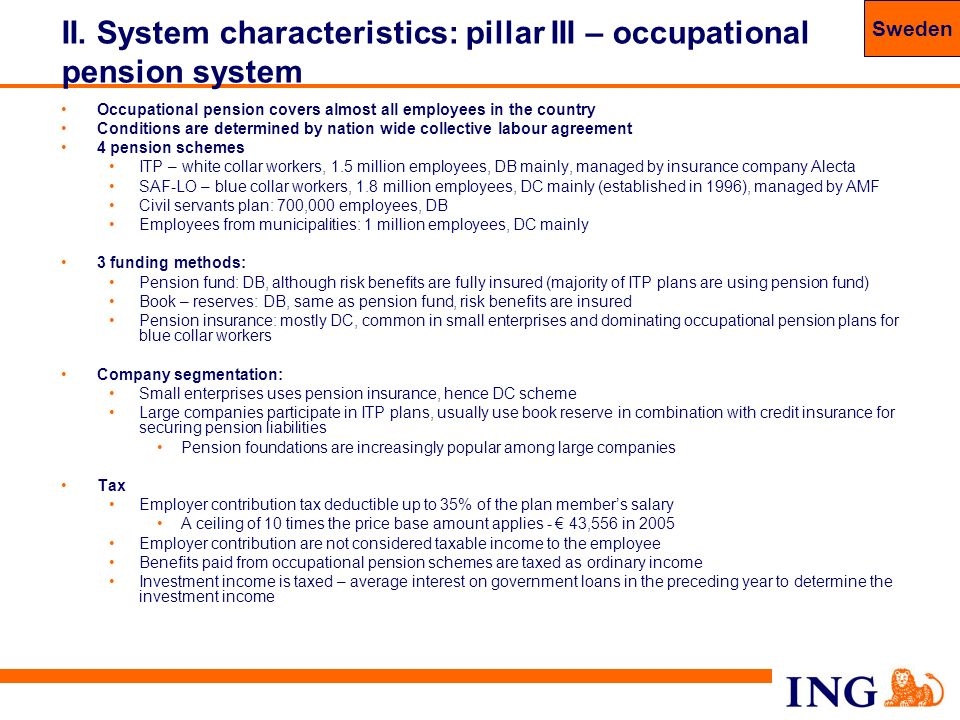 II. System characteristics: pillar III – occupational pension system